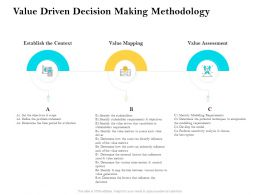 Value Driven Decision Making Methodology Ppt Powerpoint Example
