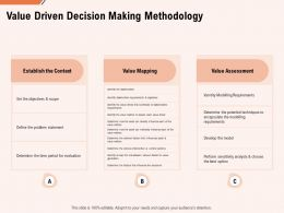 Value Driven Decision Making Methodology Ppt Powerpoint Presentation File Topics
