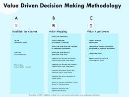Value Driven Decision Making Methodology Various Intervention Powerpoint Presentation Demonstration