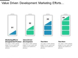 Value Driven Development Marketing Efforts Designed Get Product Cpb