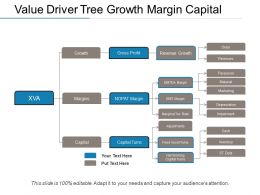 Value Driver Tree Growth Margin Capital
