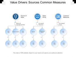 Value Drivers Sources Common Measures