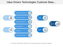 Value Drivers Technologies Customer Base Workforce