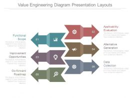 Value Engineering Diagram Presentation Layouts