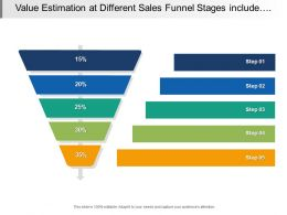 Value Estimation At Different Sales Funnel Stages Include Five Levels