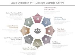 Value Evaluation Ppt Diagram Example Of Ppt