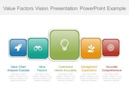 Value Factors Vision Presentation Powerpoint Example