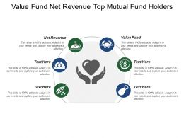 Value Fund Net Revenue Top Mutual Fund Holders