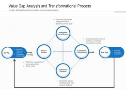 Value Gap Analysis And Transformational Process