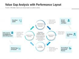 Value Gap Analysis With Performance Layout