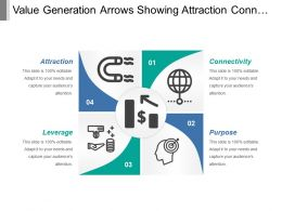 Value Generation Arrows Showing Attraction Connectivity And Leaverage