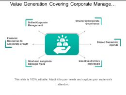 Value Generation Covering Corporate Management And Financial Resources