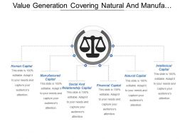 Value Generation Covering Natural And Manufactured Capital