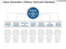 value_generation_defines_improved_standards_and_enhancement_biodiversity_Slide01