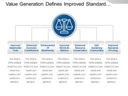 Value Generation Defines Improved Standards And Enhancement Biodiversity