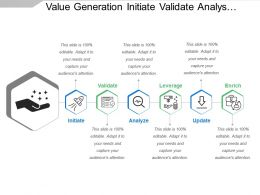 Value Generation Initiate Validate Analyse And Enrich