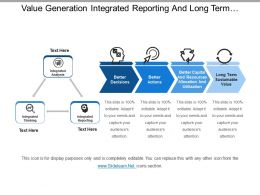 Value Generation Integrated Reporting And Long Term Sustainable Value