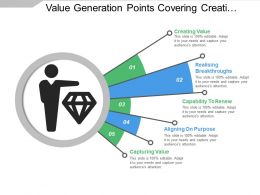 Value Generation Points Covering Creating And Capturing The Value