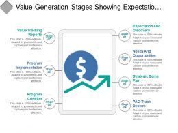 value_generation_stages_showing_expectations_needs_and_opportunities_Slide01