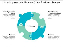Value Improvement Process Costs Business Process Management Business Prioritization Cpb
