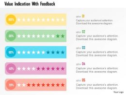Value Indication With Feedback Flat Powerpoint Design