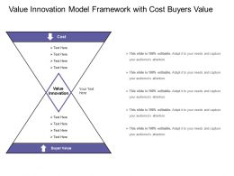 Value Innovation Model Framework With Cost Buyers Value