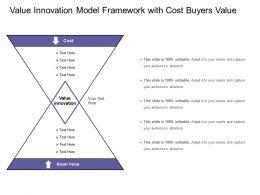 value_innovation_model_framework_with_cost_buyers_value_Slide01