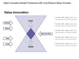 Value Innovation Model Framework With Cost Reduce Value Increase