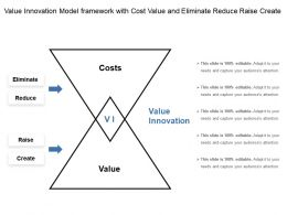 Value Innovation Model Framework With Cost Value And Eliminate Reduce Raise Create