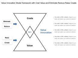 value_innovation_model_framework_with_cost_value_and_eliminate_reduce_raise_create_Slide01