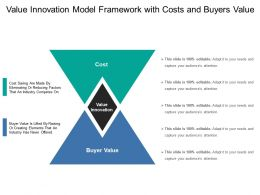 Value Innovation Model Framework With Costs And Buyers Value
