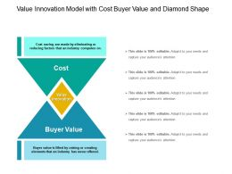 Value Innovation Model With Cost Buyer Value And Diamond Shape