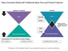 Value Innovation Model With Traditional Value Price And Product Features