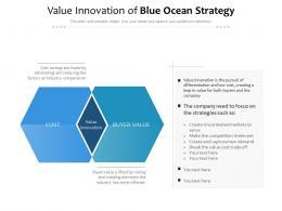 Value Innovation Of Blue Ocean Strategy