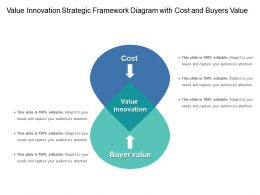 Value Innovation Strategic Framework Diagram With Cost And Buyers Value