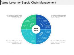 Value Lever For Supply Chain Management