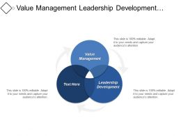 Value Management Leadership Development Motivating Factors Risk Identification
