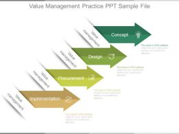 Value Management Practice Ppt Sample File