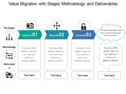 Value Migration With Stages Methodology And Deliverables