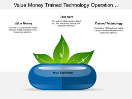 Value Money Trained Technology Operation Maintenance Improved Discharge