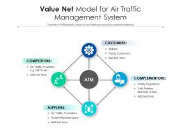 Value Net Model For Air Traffic Management System