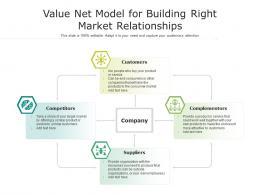 Value Net Model For Building Right Market Relationships