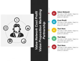 Value Network Cost Profit Value Proposition Marketing Partnership