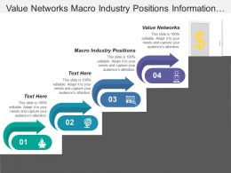 Value Networks Macro Industry Positions Information Systems Architecture