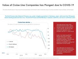 Value Of Cruise Line Companies Has Plunged Due To Covid 19 Ppt Powerpoint Model