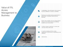 Value Of ITIL Access Management To Business Ppt Powerpoint Presentation Styles Show