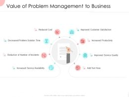 Value Of Problem Management To Business Ppt Powerpoint Presentation Outline Rules