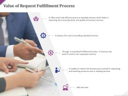 Value Of Request Fulfillment Process Ppt Powerpoint Presentation Ideas