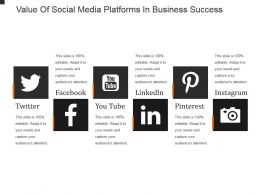 Value Of Social Media Platforms In Business Success Powerpoint Slide Show