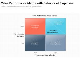 Value Performance Matrix With Behavior Of Employee